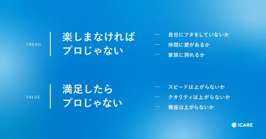 志経営:株式会社アイケア ビジョン・ミッション